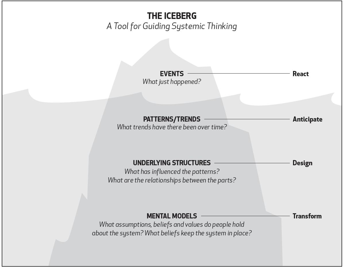 Iceberg-chart.png